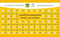 تا دقیقی دیگر؛ سومین سایت 5G ایران در دانشگاه تربیتمدرس راهاندازی میشود