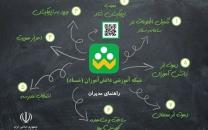 ارائه نسخه iOS و تحت وب شبکه «شاد»؛ ویژهی دانش اموزان و معلمان مدارس ابتدایی (Shaddl.medu.ir)