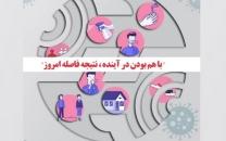 تغییر ساعت کاری شرکت مخابرات ایران از ۱۰ خرداد و حضور همه همکاران در محل کار