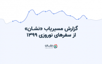 گزارش نقشه و مسیریاب نشان از نوروز ۹۹: کاهش ۷۱ درصدی مسافرتها