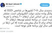 ارتقای ۲۰ رتبهای ایران در شاخص پیاده سازی دولت الکترونیکی