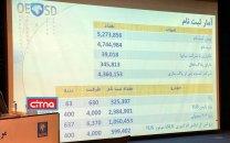 اعلام نتایج قرعه کشی ایران خودرو/ لیست اسامی در سایت ایران خودرو و ارسال پیامک و تماس تلفنی به برندگان