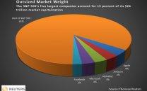 اپلِ تقریباً ۱ تریلیون دلاری، زیرچشمی مراقب آمازون است