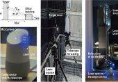هک مخفی تلفنها و بلندگوهای هوشمند با لیزر ممکن شد