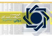 به روزرسانی فهرست دریافت کنندگان ارز نیمایی و دولتی (اردیبهشت 98)