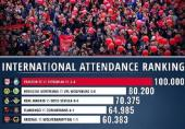 هواداران تراکتور باز هم در فوتبال جهان خبرساز شدند